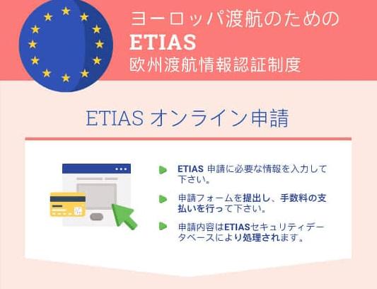 ETIAS 申請