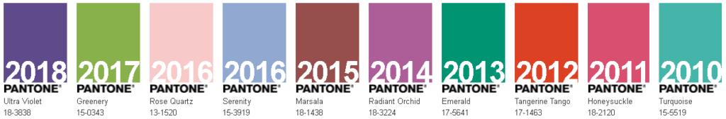 pantone past cplour othe years 2018-2010