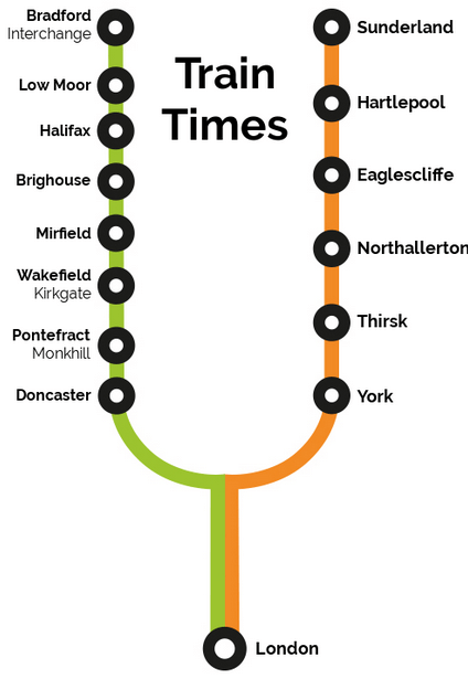 イギリス鉄道 グランド・セントラル