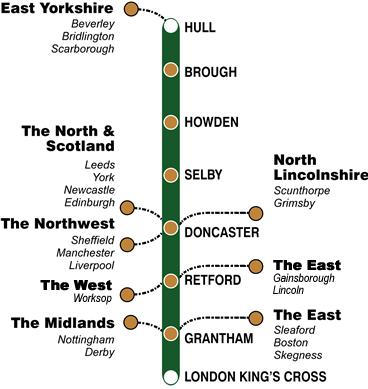 イギリス鉄道 ハル