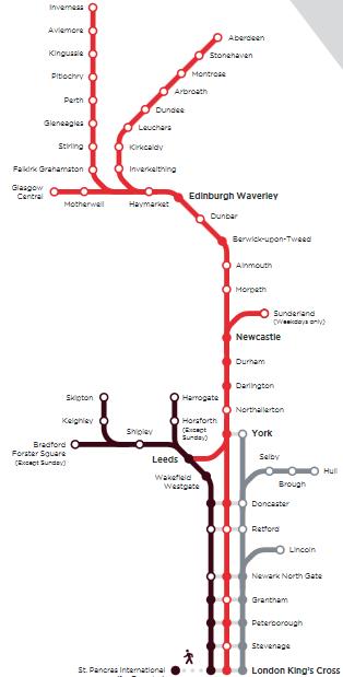 イギリス鉄道 ロンドン・ノース・イースタン鉄道